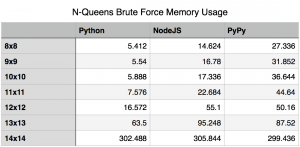 memory_usage_chart